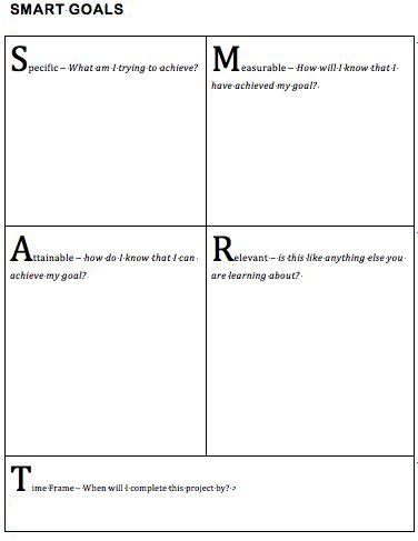 Goal Setting Worksheet Pdf | ABITLIKETHIS
